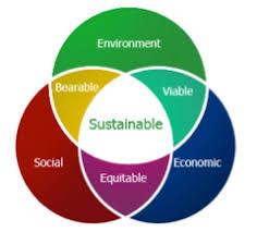 Economic Ecology